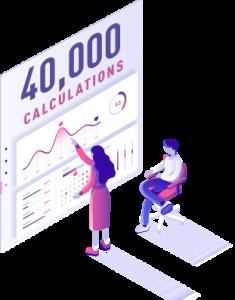 calculations chart